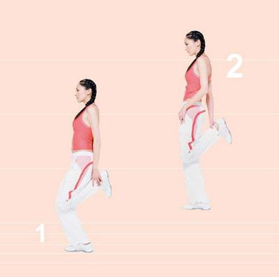 第1式 腿前侧伸展 图1、图2