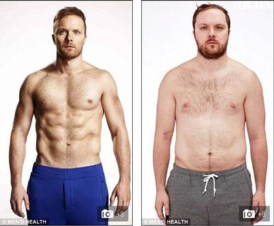 20岁减肥变弱智_10周微胖变肌肉! 英国三男子挑战减肥成功 - 减肥ing网